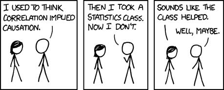 Correlation - XKCD